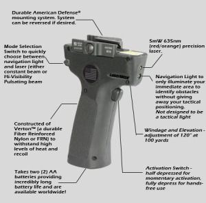 LaserMax Carbine Grip Laser - Descriptions